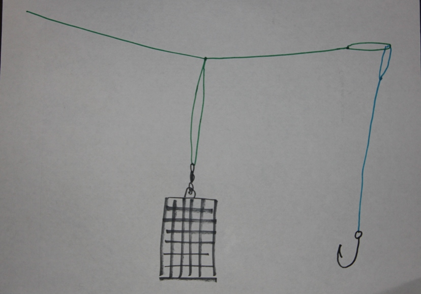 Джигурде, картинки петля гарднера